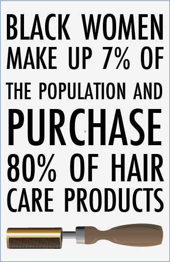 A political poster about black hair care...Why is it that women of women spend so much on their hair? Do you agree with what this poster says?