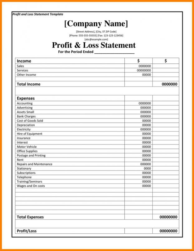 mileage tracker form profit and loss statement template income google financial ratios