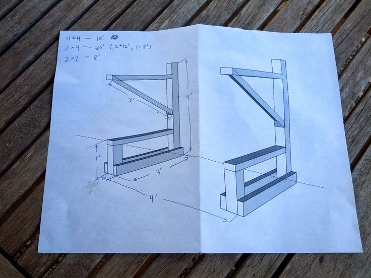 Kayak Storage Rack Plans Woodworking Projects Plans