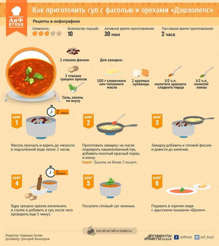 Готовим ароматный и питательный суп по адыгскому рецепту.
