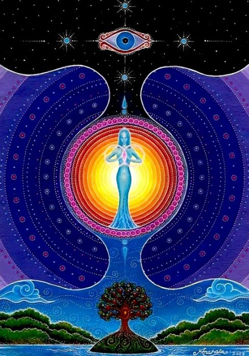 Through the exploration of the Goddess, you will begin to discover the strength, spirituality, beauty, and authenticity of your sacred and ever-evolving self. - Art: Return of the Goddess by Louise Benton