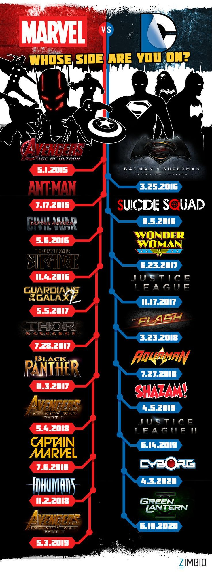 Marvel vs DC...which side are you on? (Every Marvel & DC movie up till 2020)