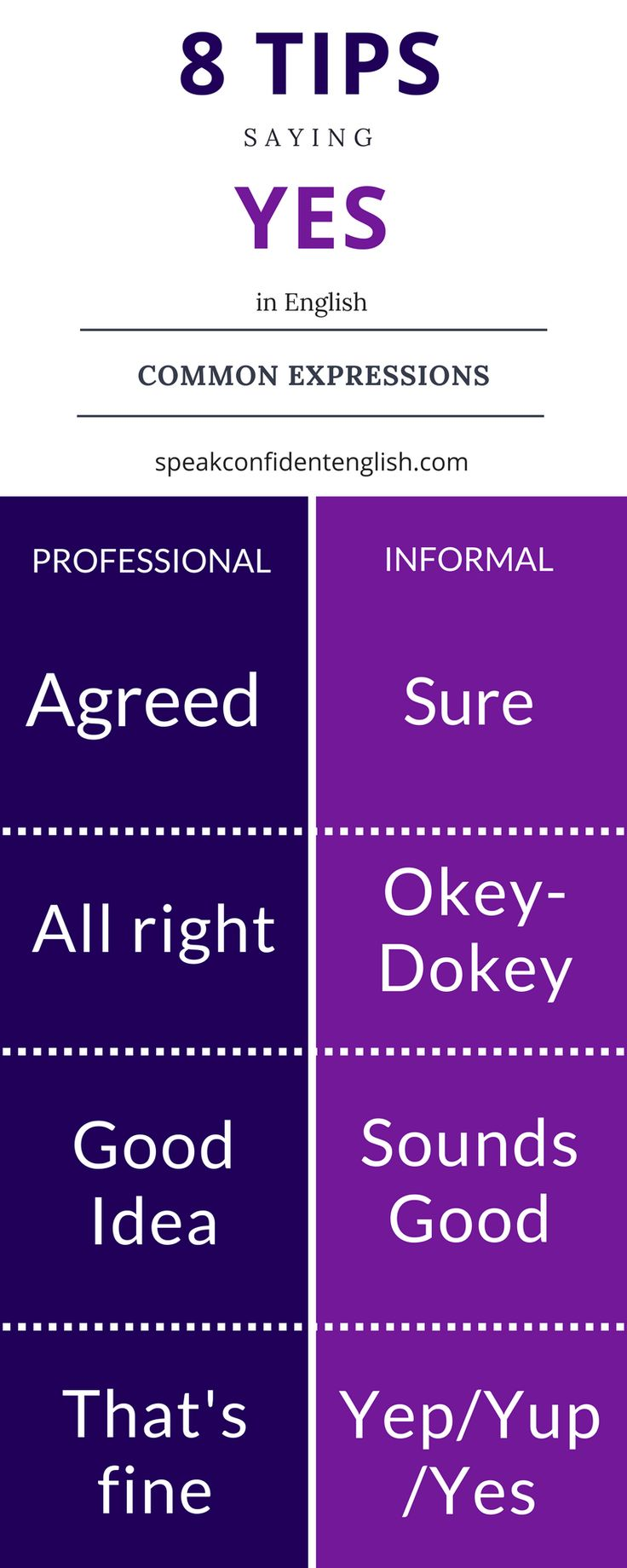 English vocabulary. Some useful words to add variety to your daily English at work and with friends. Share if you love it.