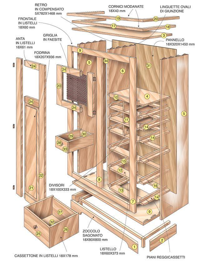 2639 migliori immagini progetti legno su pinterest - Progetti mobili in legno pdf ...