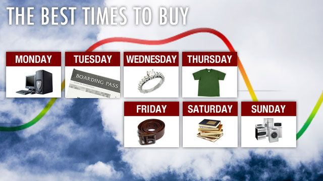 days of the week to save money
