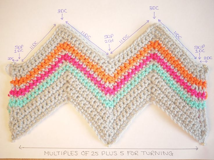 Chevron crochet pattern | Bella Coco