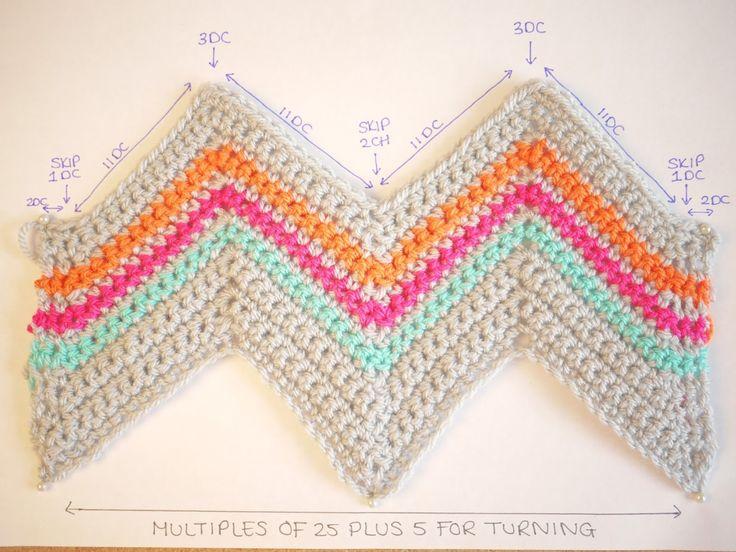 Chevron crochet pattern | Bella Coco