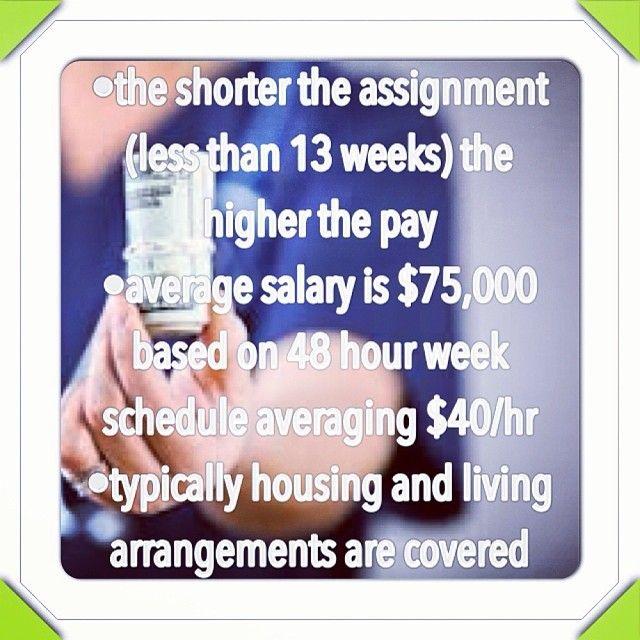 traveling nurse salary – brownshelter, Human Body