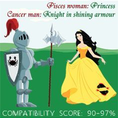 Pisces woman and cancer man compatibility...got to find one of those...
