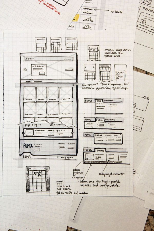 Web and Mobile Wireframe Sketches (2)
