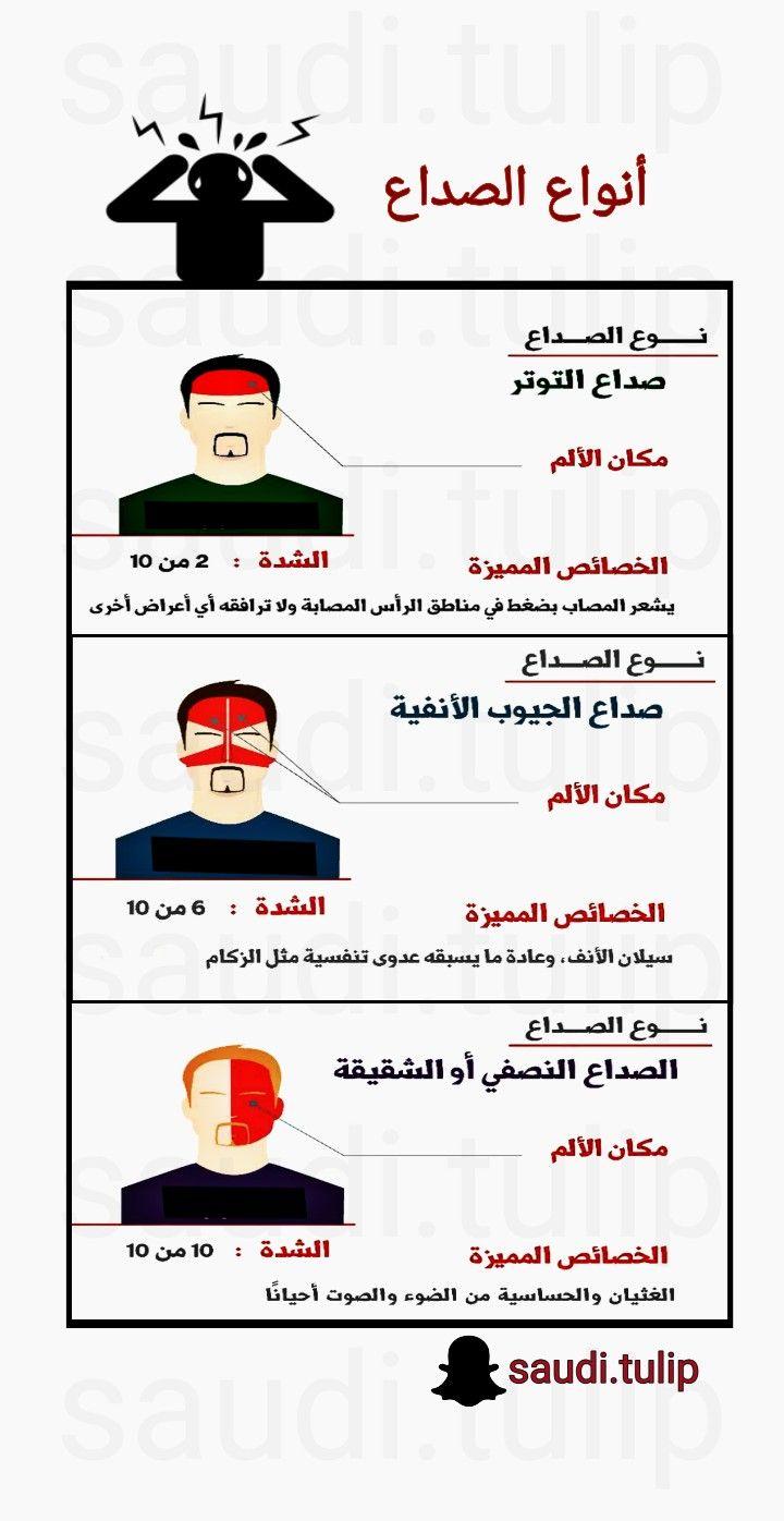 Pin By Saudi Tulip On طب وصحه Shopping