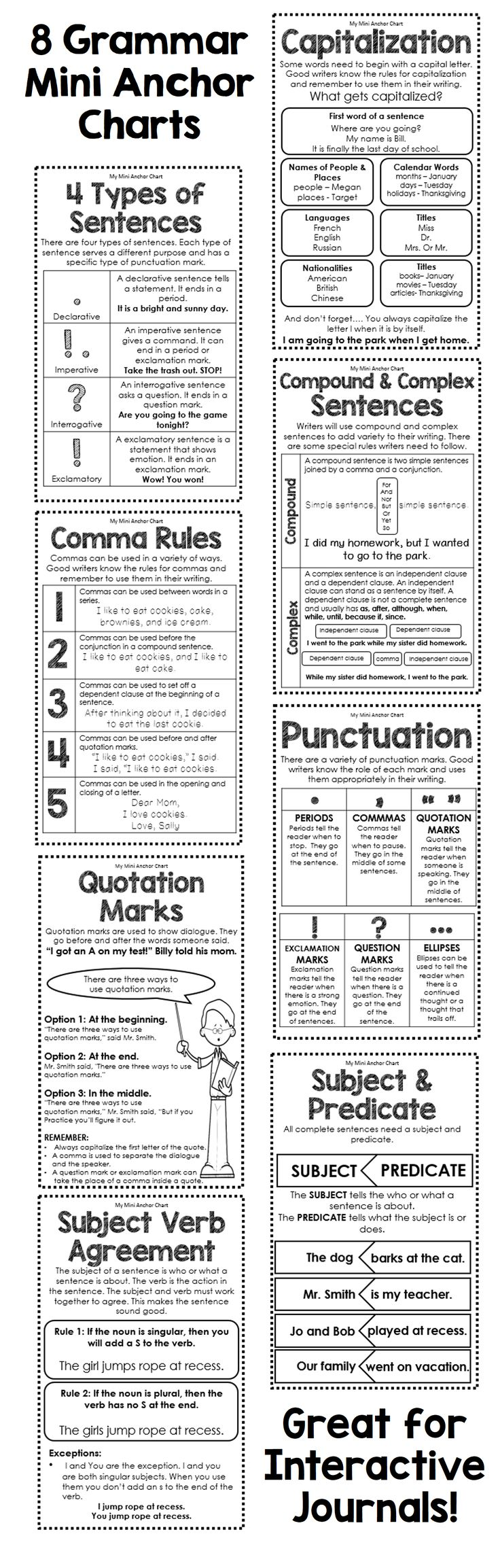 best ideas about quotation marks rules quotation get these 8 grammar mini anchor charts to glue in your students interactive writing journals