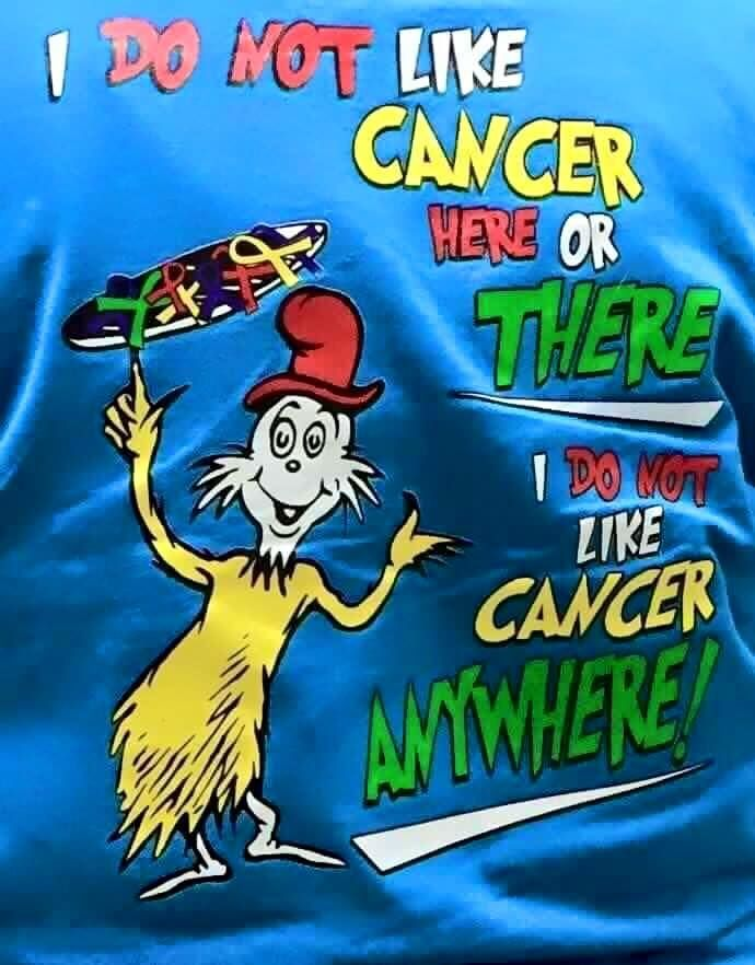 I Do not Like Cancer Here or There, I Do not Like Cancer Anywhere!