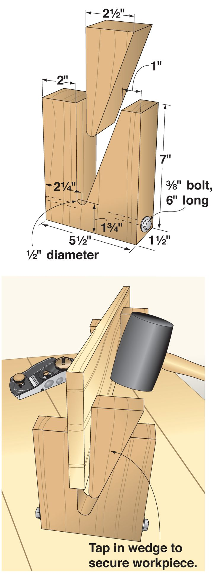 """""""For those occasions when you need a stable way to hold a board on its edge, turn to a tool that's as old as woodworking itself—the wedge. I fashioned the wedge stands shown at right from scraps of 2x6 and a 3/8x6"""" bolt and nut. To make the stand, cut a 7""""-long chunk from the 2x6 and drill a 1/2"""" hole centere d 2 1/4"""" from the edge and 1 3/4"""" up from the bottom. This hole reduces the likelihood of the stand splitting once the wedge is cut out. Mark the cutlines for the wedge as shown in the…"""
