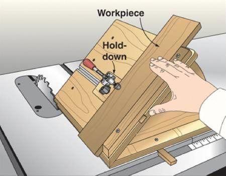 No Tilt Bevel Sled Woodworking Plan