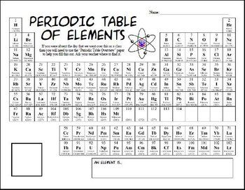 Periodic table lesson high school brokeasshome periodic table lesson high school brokeasshome com urtaz Images