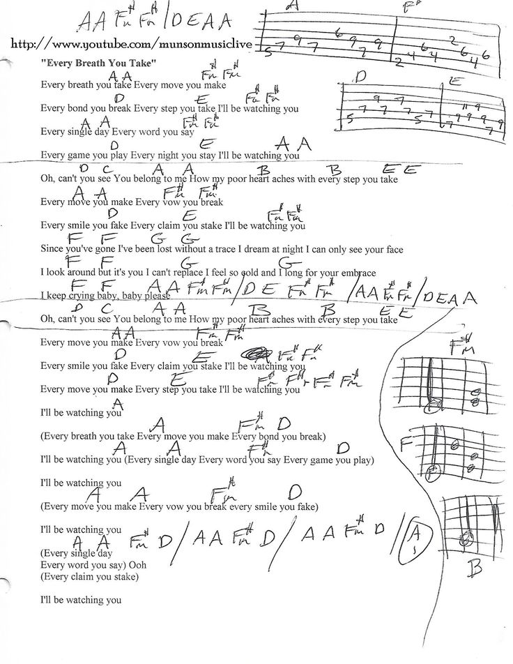 Every Breathe You Take The Police Guitar Chord Chart Education