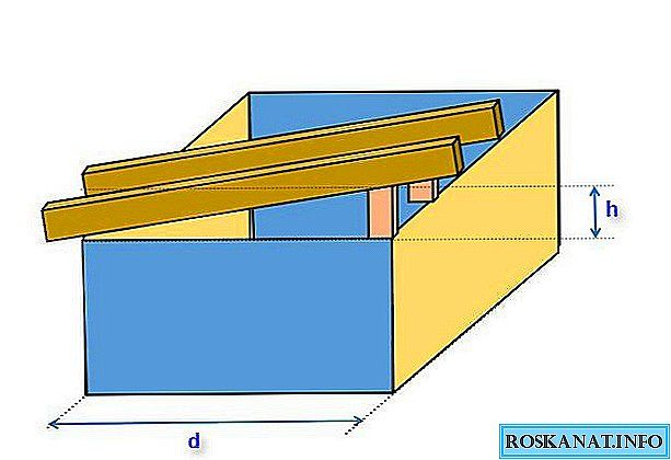 Rafter Roof System How To Calculate Parameters Roof And Roof 2019 Roofing Systems Building A Shed Roof Roof