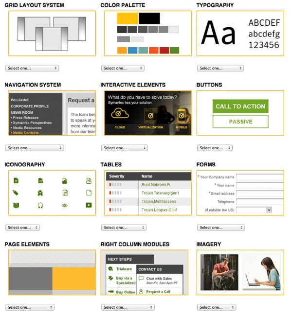 The Importance of Pattern Libraries for Designers - How Big Corp Symantec did it