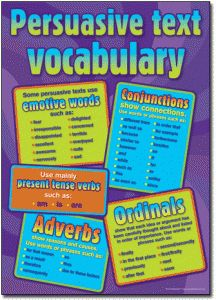 Persuasive Text Posters. Persuasive text vocabulary. Classroom poster.