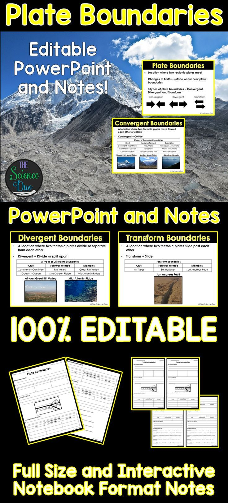 Introduce Or Help Your Students Review Convergent, Divergent, And Transform Plate  Boundaries With This