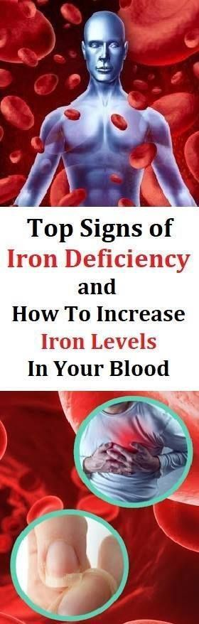 Top Signs of Iron Deficiency and How To Increase Iron Levels In Your Blood -