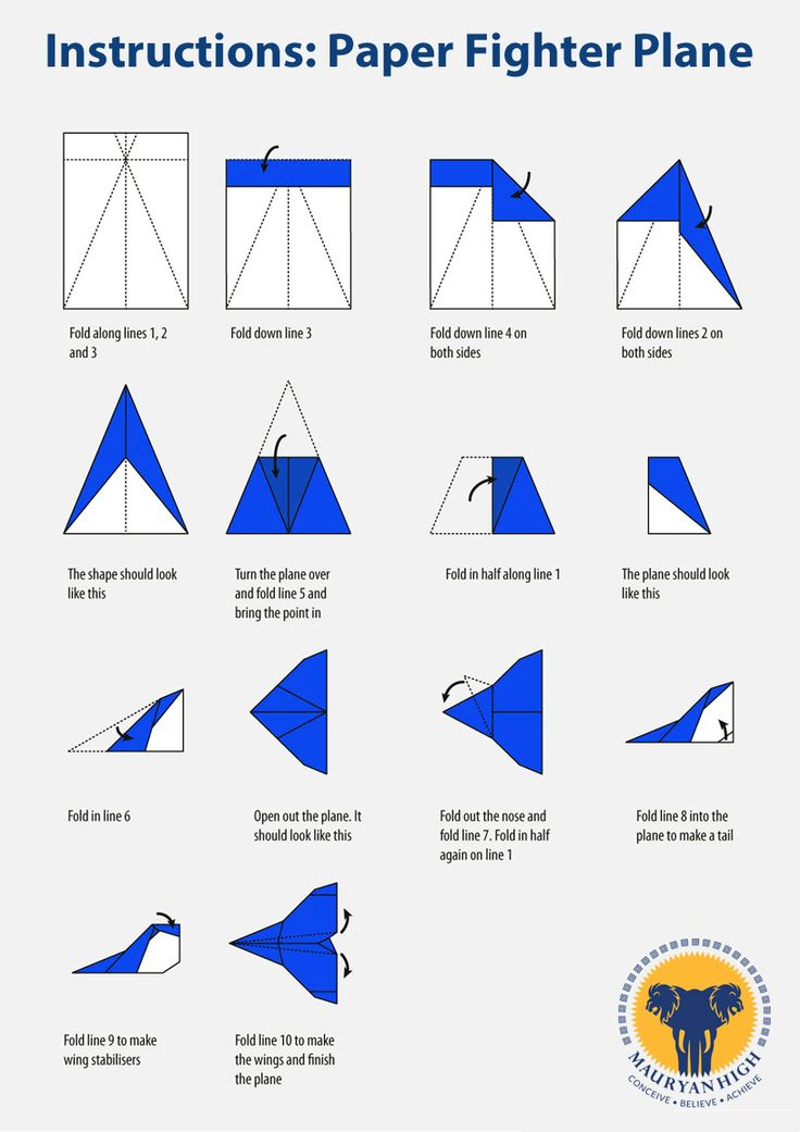 Learn how to make 10 great paper airplanes with free ...