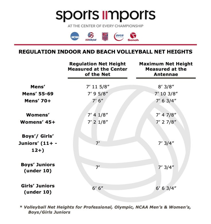 Quick Reference Volleyball Net Height Chart by Sports Imports