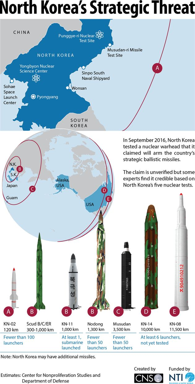 What You Need To Know About North Korea's Nuclear Program | The Huffington Post. ...... It is moving as quickly as possible.