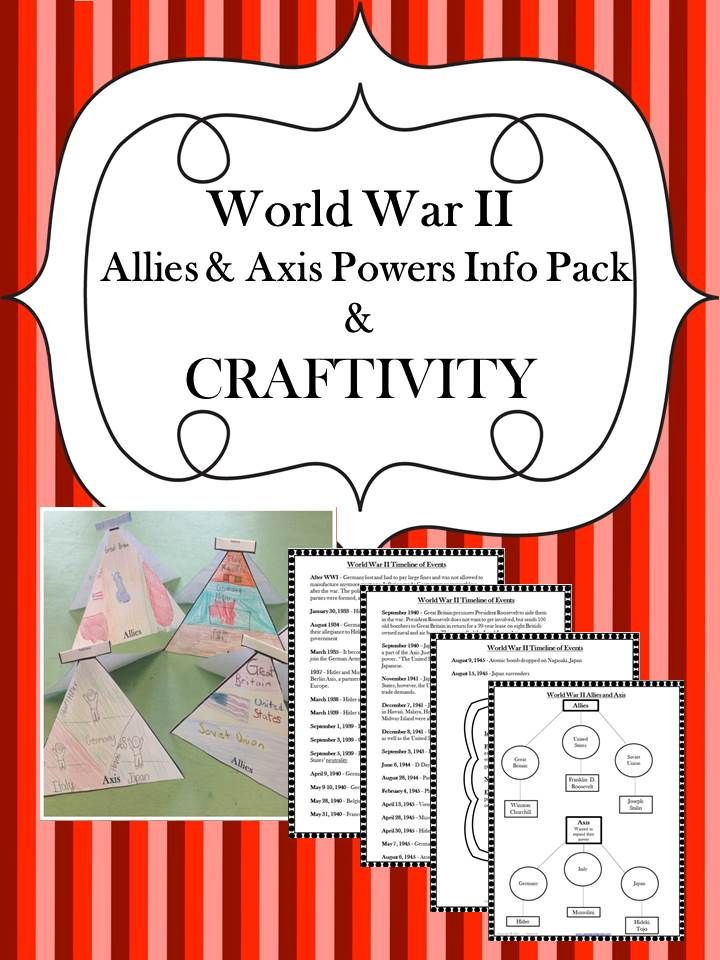 Teach about the events of WWII and students create a foldable/craftivity!