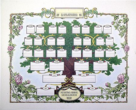 family tree Ideas | Programs You Can Use to Create Family Trees