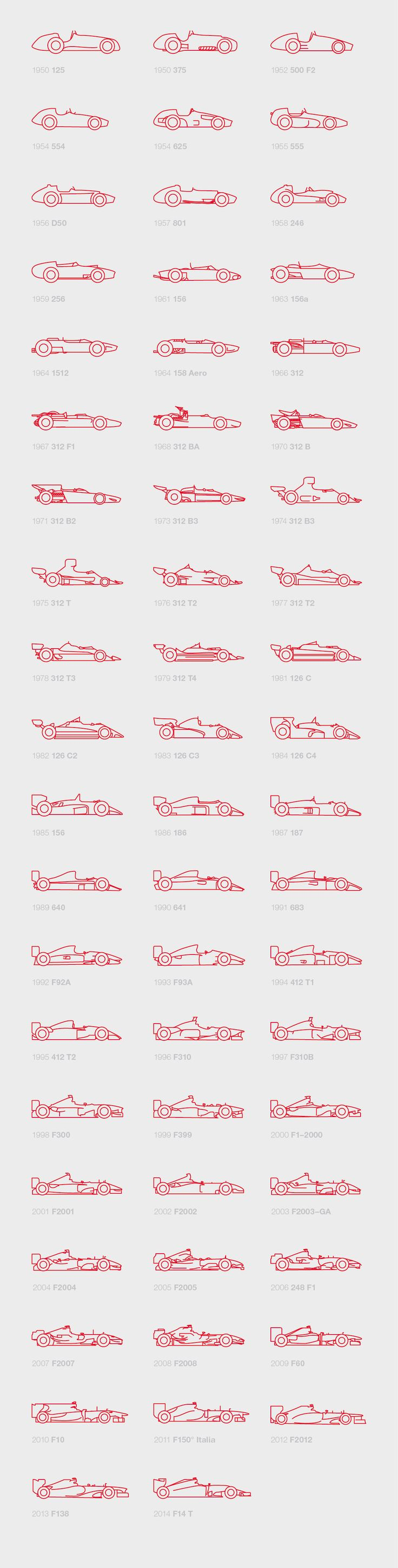A friend is an F1 fanatic, along with loving Ferrari. As a little gift to them, a wallpaper of all the Scuderia Ferrari F1 cars was created. Also, motorbikes.