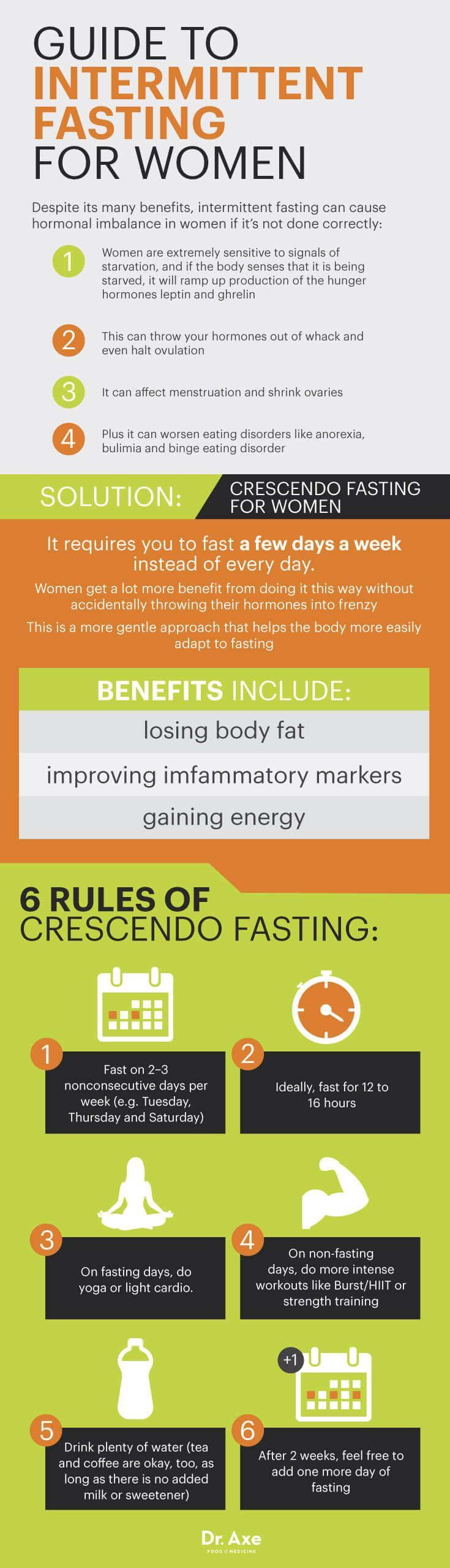 Crescendo fasting - Dr. Axe http://www.draxe.com #health #holistic #natural