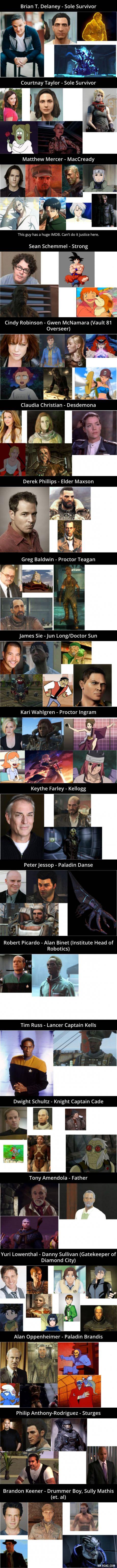 The Voice Actors of Fallout 4. Danny Sullivan played Mercury, whoa