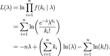 \begin{align} L(\lambda) & = \ln \prod_{i=1}^n f(k_i \mid \lambda) \\ & = \sum_{i=1}^n \ln\!\left(\frac{e^{-\lambda}\lambda^{k_i}}{k_i!}\right) \\ & = -n\lambda + \left(\sum_{i=1}^n k_i\right) \ln(\lambda) - \sum_{i=1}^n \ln(k_i!). \end{align}