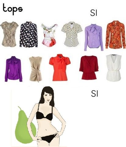 """Preferir tops """"fitted"""".  Si la mujer tipo pera tiene poco busto, puede aprovechar usando blusas con lazos, vuelos, amarres, etc.  que siempre tengan forma.  No se debe ocultar la cintura, si no más bien definirla.  Puede usar todo tipo de estampados, colores.  Si tiene un poco más de busto, son preferibles los cuellos en """"V"""". Tomado de http://blogs.gestion.pe/divinaejecutiva/2013/03/vistiendo-mi-cuerpo-parte-1.html"""