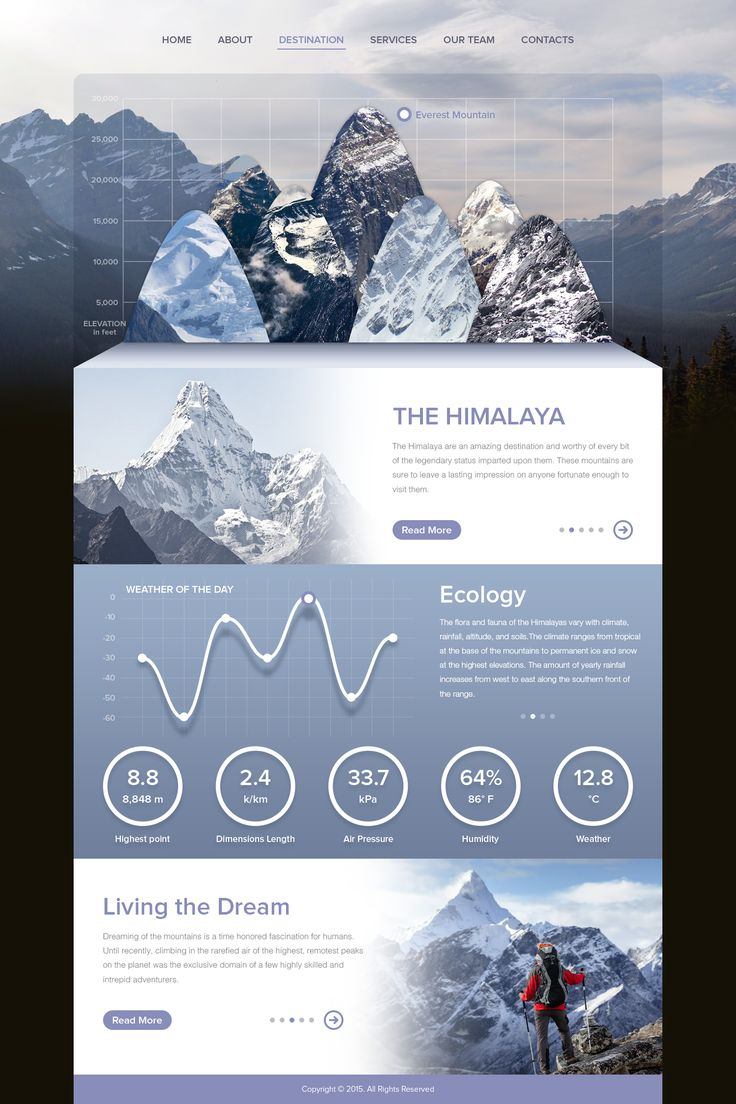7 Summits Website Redesign