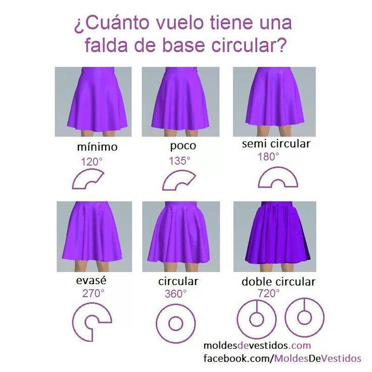 Cuánto vuelo tiene una falda circular?