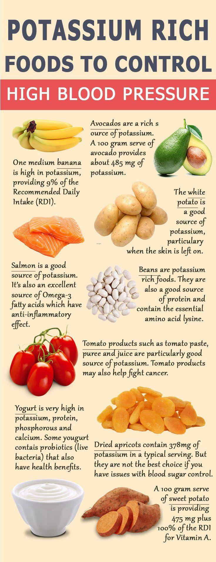 High Potassium Foods for the Keto Diet