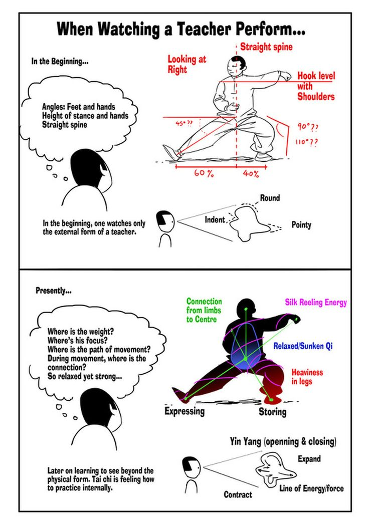 Tai Chi - Evolution of Understanding - #TaiChi #Taijiquan