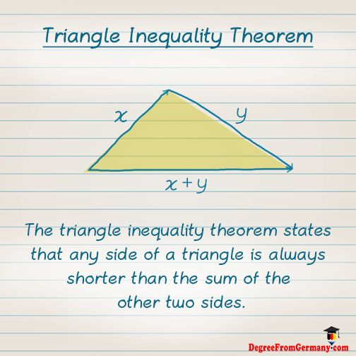 17 Best ideas about Triangle Inequality on Pinterest | Proof of ...