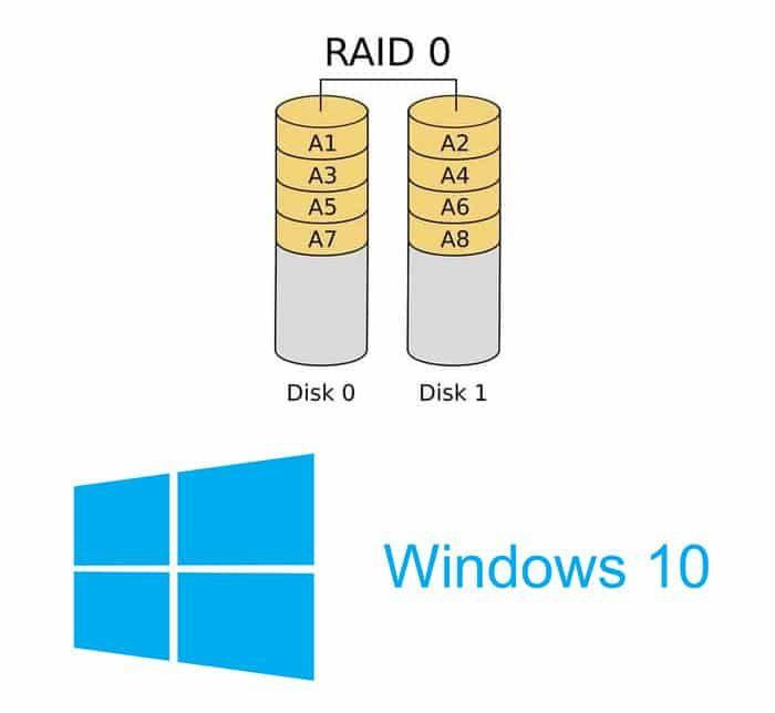 Raid backup system
