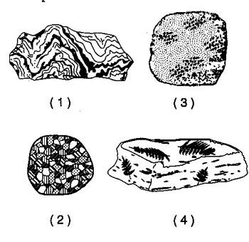 How To Draw Different Types Of Rocks