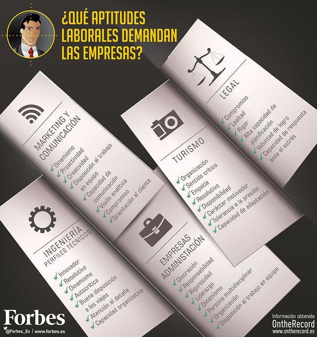 ¿Qué #aptitudes laborales demandan las empresas? - Forbes #Competencias #RRHH #Empleo #OrientacionLaboral