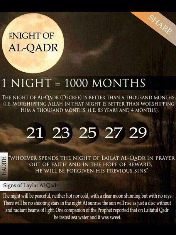 Al qadr nights