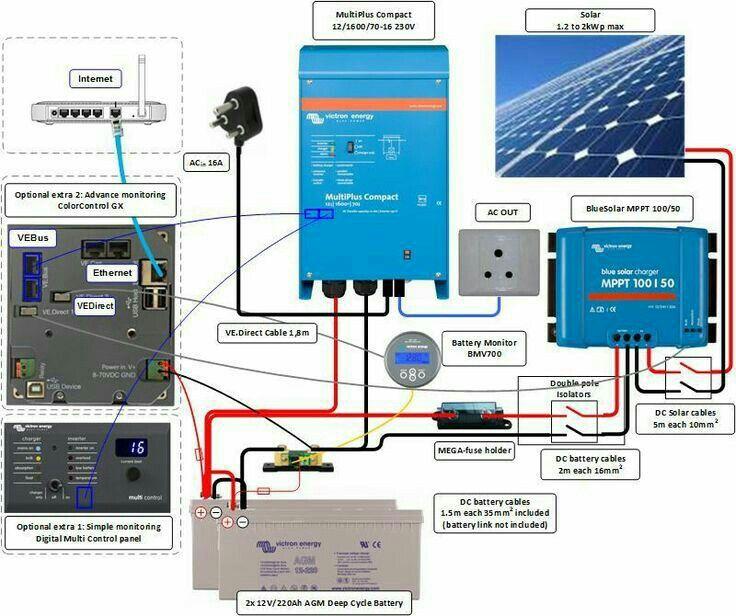 Ups System Solar Power Diy Solar Power System Solar Energy System