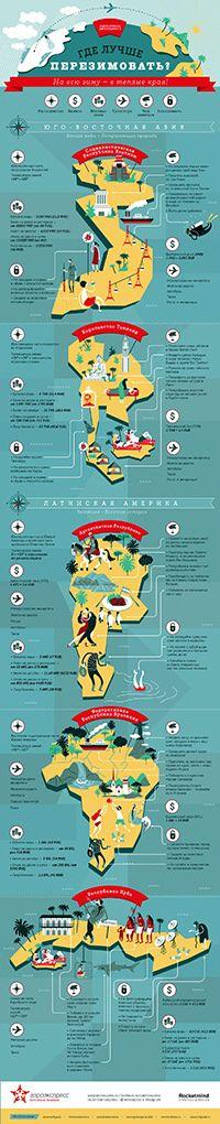 Аэроэкспресс в Домодедово, Шереметьево, Внуково - Инфографика Аэроэкспресс