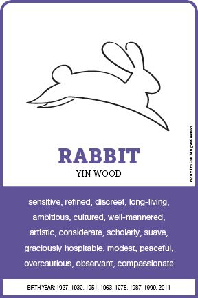 The RABBIT Personality
