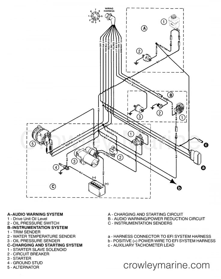 Mercruiser 140 Engine Wiring Diagram And Marine Pin