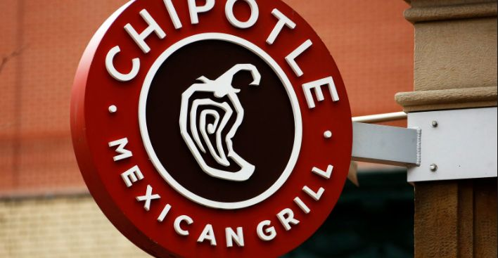 Chipotle Feedback Www Chipotlefeedback Com Win 10 Chipotle Cards Chipotle Fast Food Restaurant Chipotle Mexican Grill